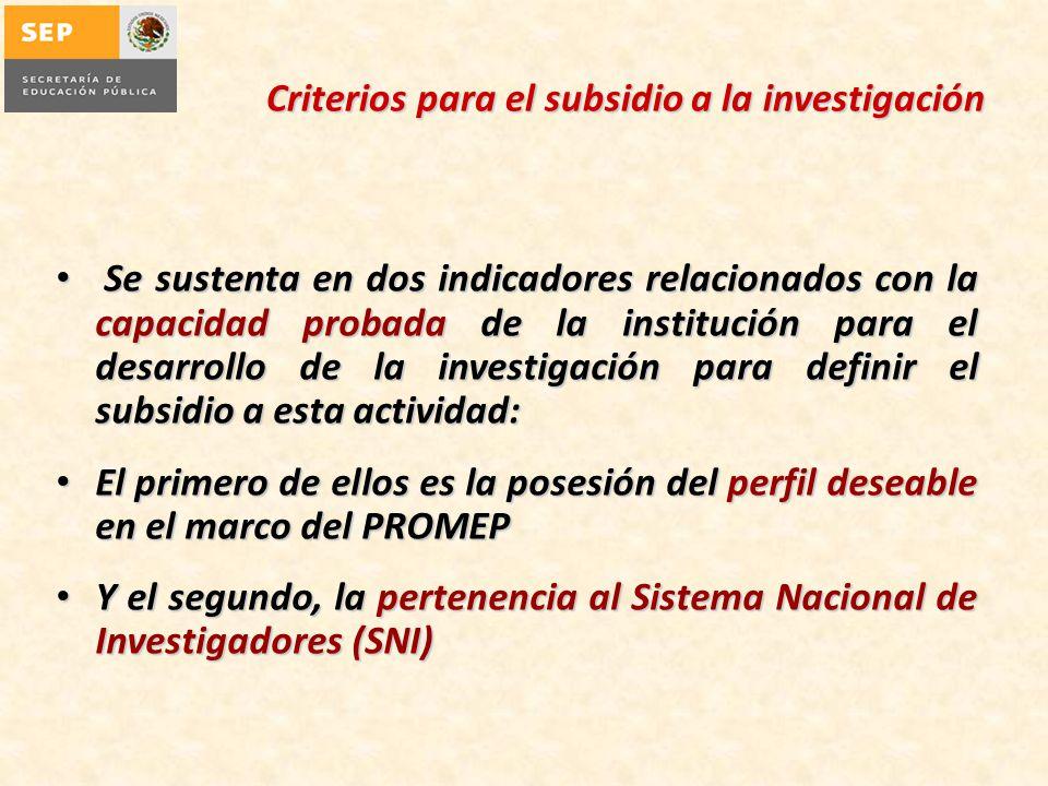 Criterios para el subsidio a la investigación Se sustenta en dos indicadores relacionados con la capacidad probada de la institución para el desarroll