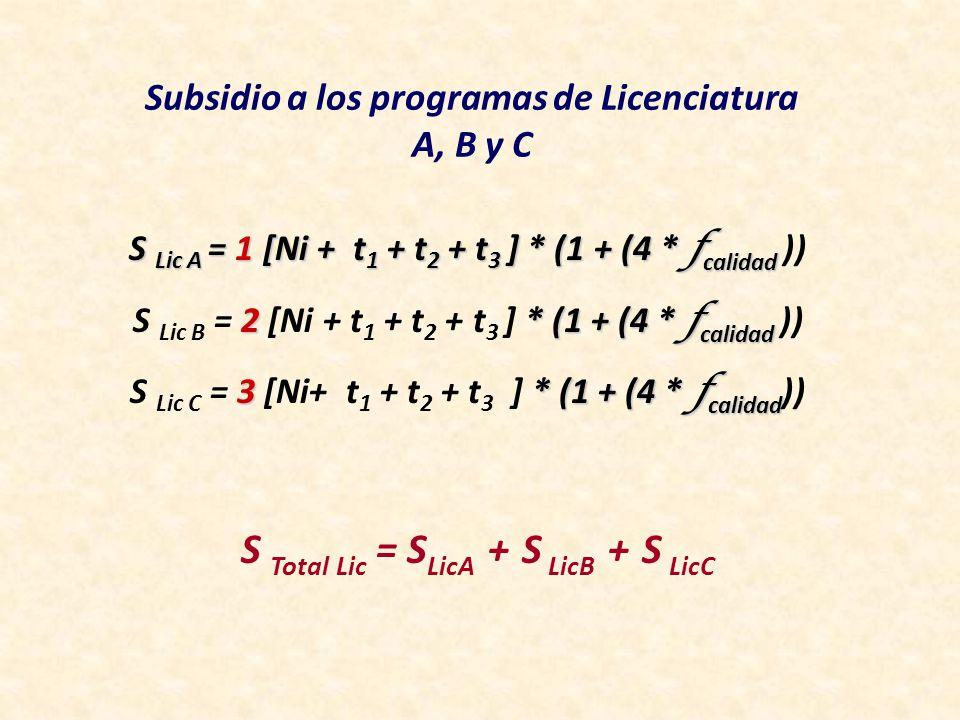 Subsidio a los programas de Licenciatura A, B y C S Lic A = 1 [Ni + t 1 + t 2 + t 3 ] * (1 + (4 * f calidad S Lic A = 1 [Ni + t 1 + t 2 + t 3 ] * (1 + (4 * f calidad )) 2 * (1 + (4 * f calidad S Lic B = 2 [Ni + t 1 + t 2 + t 3 ] * (1 + (4 * f calidad )) 3 * (1 + (4 * f calidad S Lic C = 3 [Ni+ t 1 + t 2 + t 3 ] * (1 + (4 * f calidad )) S Total Lic = S LicA + S LicB + S LicC