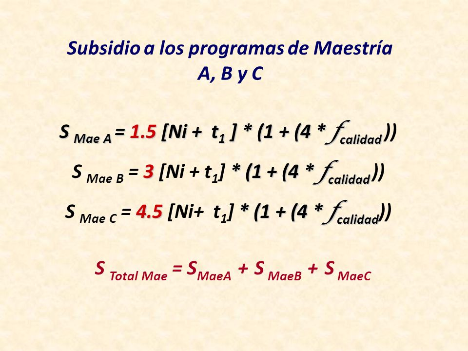 Subsidio a los programas de Maestría A, B y C S Mae A = 1.5 [Ni + t 1 ] * (1 + (4 * f calidad S Mae A = 1.5 [Ni + t 1 ] * (1 + (4 * f calidad )) 3 * (1 + (4 * f calidad S Mae B = 3 [Ni + t 1 ] * (1 + (4 * f calidad )) 4.5 * (1 + (4 * f calidad S Mae C = 4.5 [Ni+ t 1 ] * (1 + (4 * f calidad )) S Total Mae = S MaeA + S MaeB + S MaeC