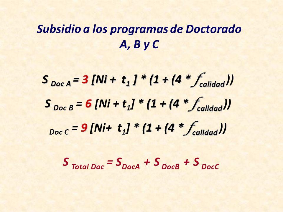 Subsidio a los programas de Doctorado A, B y C S Doc A = 3 [Ni + t 1 ] * (1 + (4 * f calidad S Doc A = 3 [Ni + t 1 ] * (1 + (4 * f calidad )) 6 * (1 + (4 * f calidad S Doc B = 6 [Ni + t 1 ] * (1 + (4 * f calidad )) 9 * (1 + (4 * f calidad Doc C = 9 [Ni+ t 1 ] * (1 + (4 * f calidad )) S Total Doc = S DocA + S DocB + S DocC