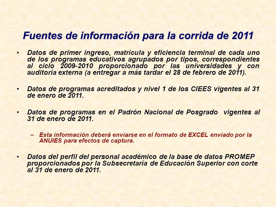 Fuentes de información para la corrida de 2011 Fuentes de información para la corrida de 2011 Datos de primer ingreso, matrícula y eficiencia terminal
