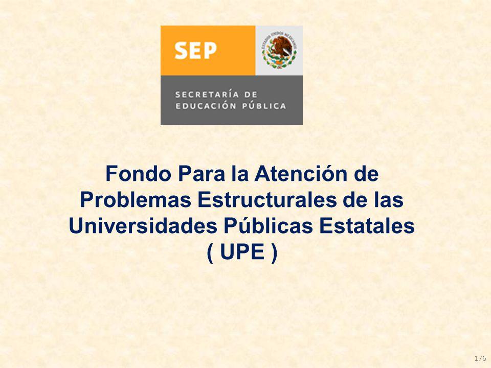 176 Fondo Para la Atención de Problemas Estructurales de las Universidades Públicas Estatales ( UPE )