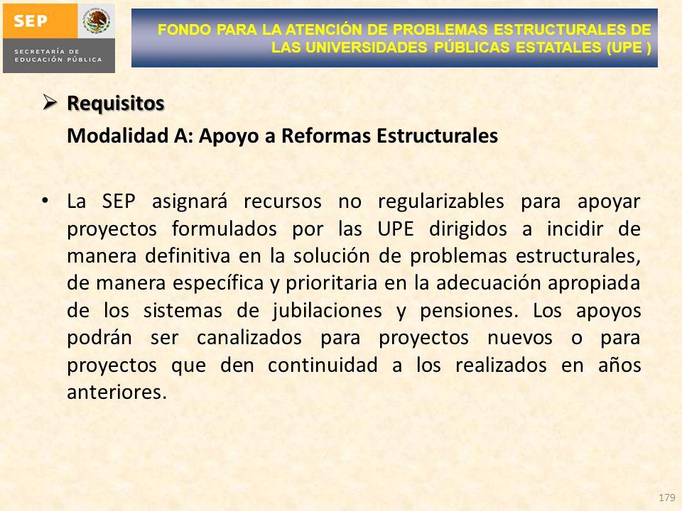 Requisitos Requisitos Modalidad A: Apoyo a Reformas Estructurales La SEP asignará recursos no regularizables para apoyar proyectos formulados por las