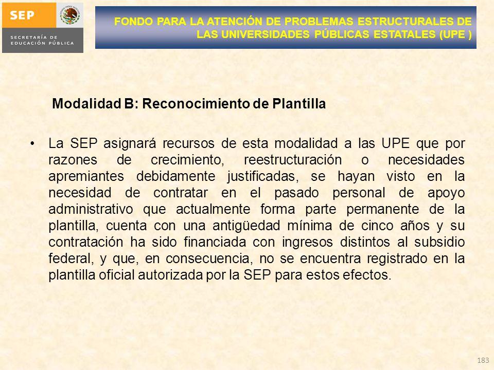 Modalidad B: Reconocimiento de Plantilla La SEP asignará recursos de esta modalidad a las UPE que por razones de crecimiento, reestructuración o neces