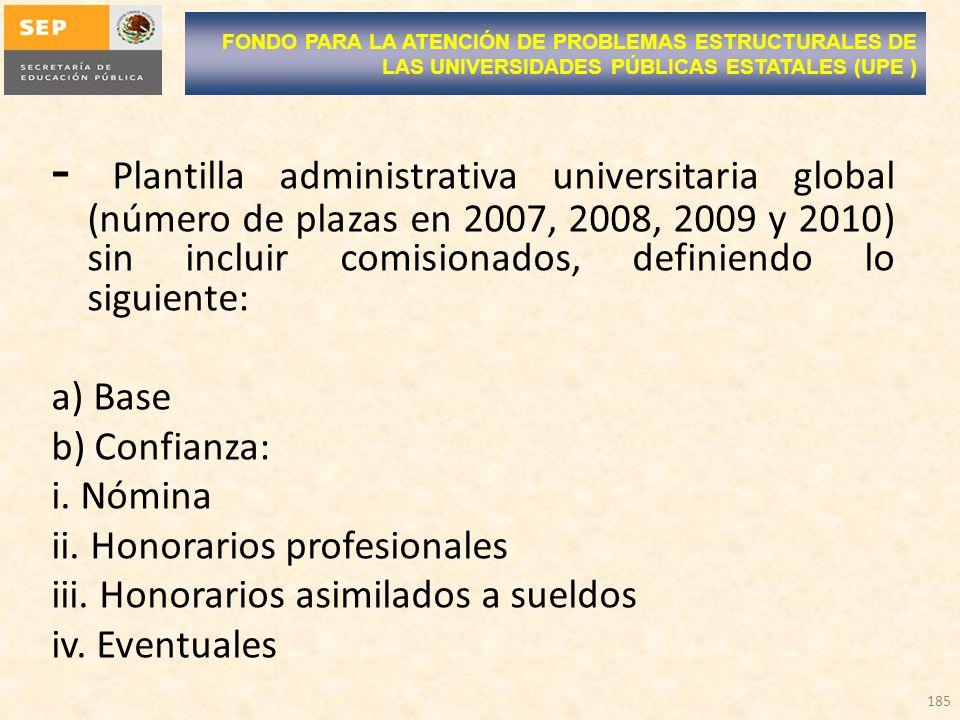- Plantilla administrativa universitaria global (número de plazas en 2007, 2008, 2009 y 2010) sin incluir comisionados, definiendo lo siguiente: a) Base b) Confianza: i.