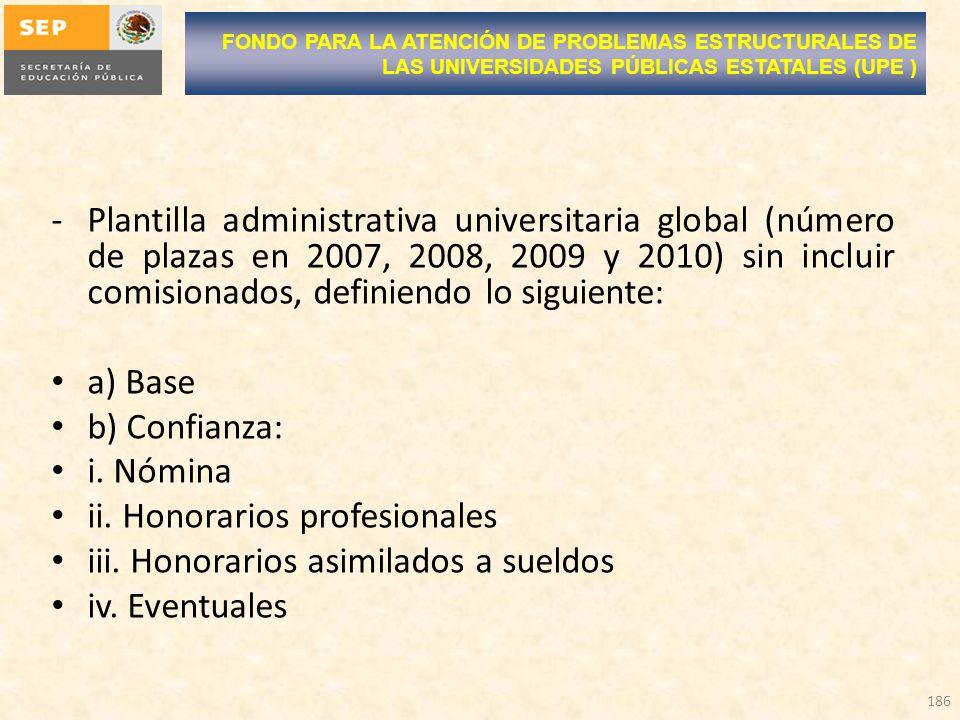 -Plantilla administrativa universitaria global (número de plazas en 2007, 2008, 2009 y 2010) sin incluir comisionados, definiendo lo siguiente: a) Base b) Confianza: i.