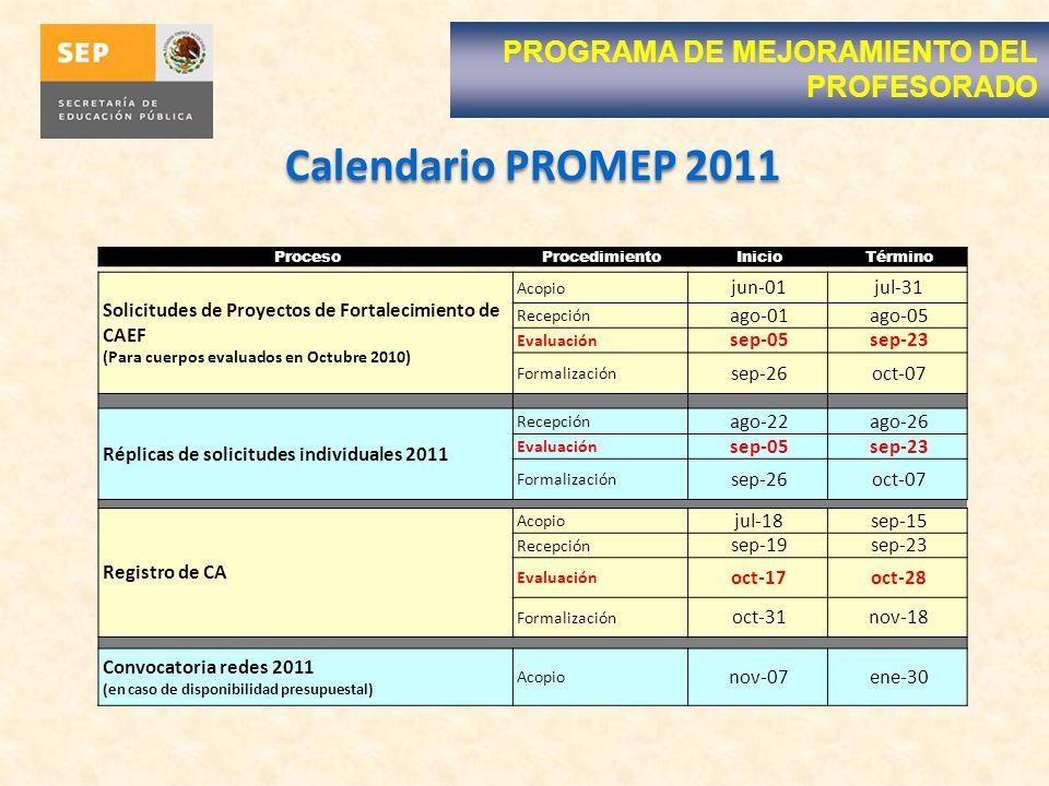 Calendario PROMEP 2011 PROGRAMA DE MEJORAMIENTO DEL PROFESORADO ProcesoProcedimientoInicioTérmino Solicitudes de Proyectos de Fortalecimiento de CAEF