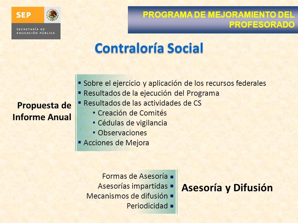 Contraloría Social PROGRAMA DE MEJORAMIENTO DEL PROFESORADO Sobre el ejercicio y aplicación de los recursos federales Resultados de la ejecución del P