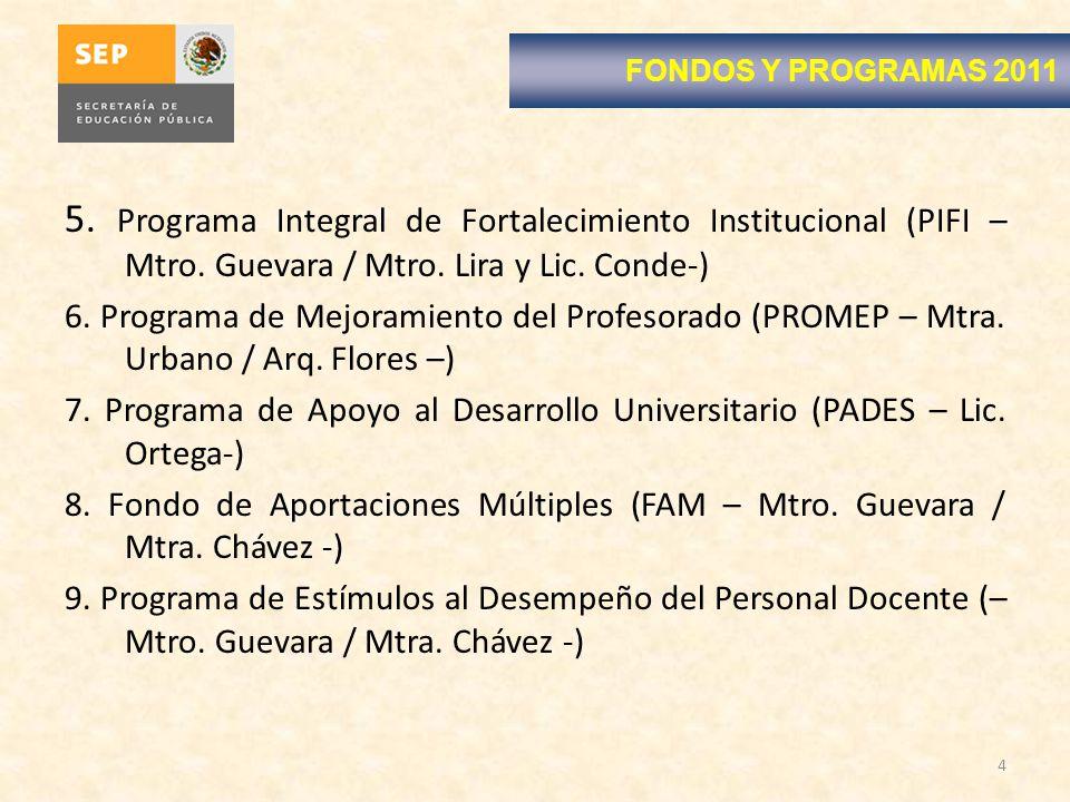 5. Programa Integral de Fortalecimiento Institucional (PIFI – Mtro. Guevara / Mtro. Lira y Lic. Conde-) 6. Programa de Mejoramiento del Profesorado (P