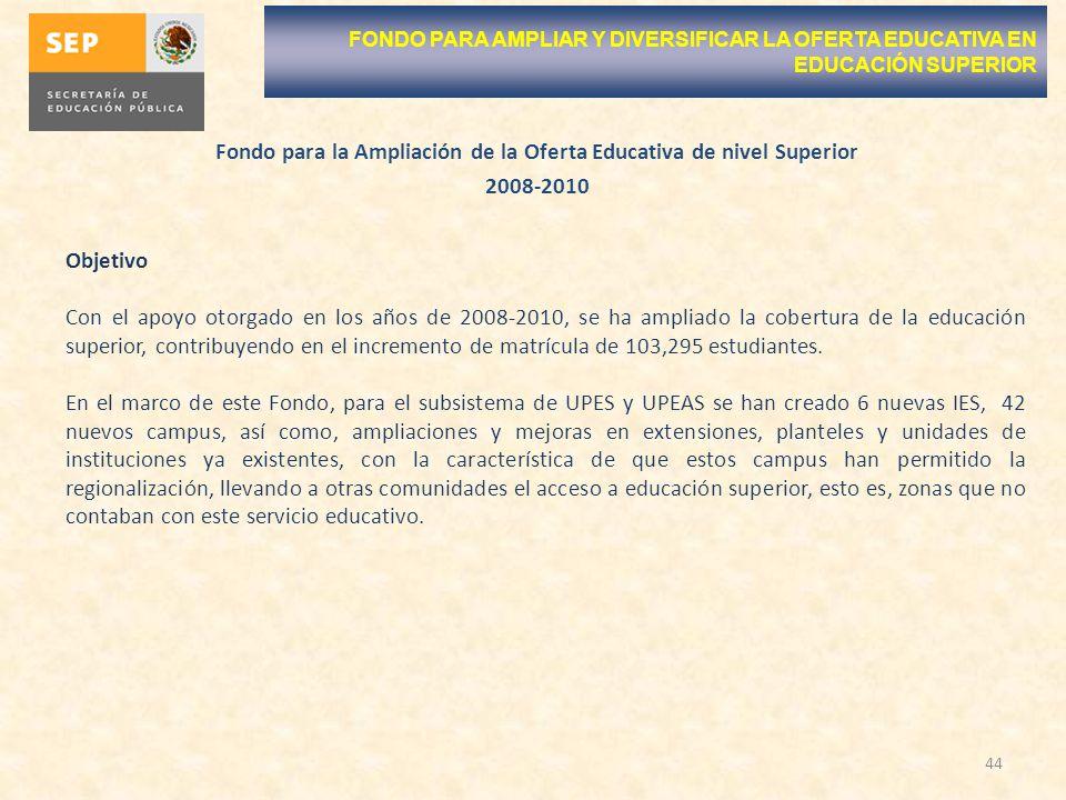 44 FONDO PARA AMPLIAR Y DIVERSIFICAR LA OFERTA EDUCATIVA EN EDUCACIÓN SUPERIOR Objetivo Con el apoyo otorgado en los años de 2008-2010, se ha ampliado
