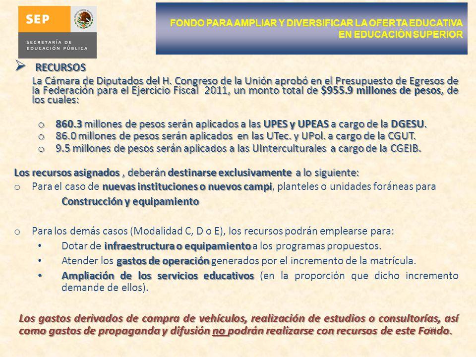 49 RECURSOS RECURSOS La Cámara de Diputados del H. Congreso de la Unión aprobó en el Presupuesto de Egresos de la Federación para el Ejercicio Fiscal