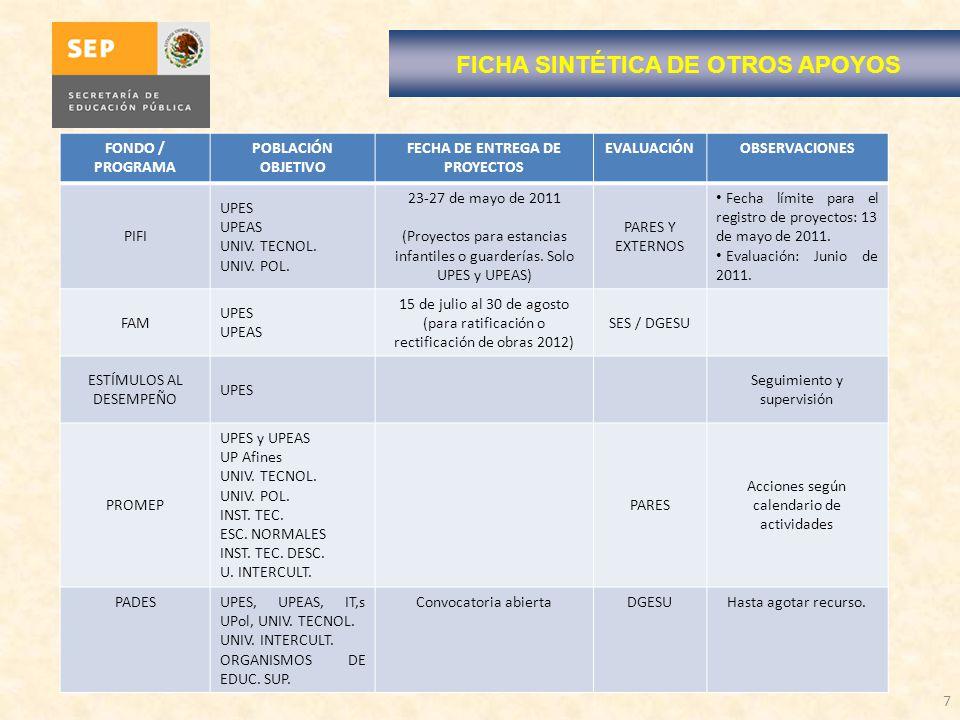 FONDO / PROGRAMA POBLACIÓN OBJETIVO FECHA DE ENTREGA DE PROYECTOS EVALUACIÓNOBSERVACIONES PIFI UPES UPEAS UNIV. TECNOL. UNIV. POL. 23-27 de mayo de 20