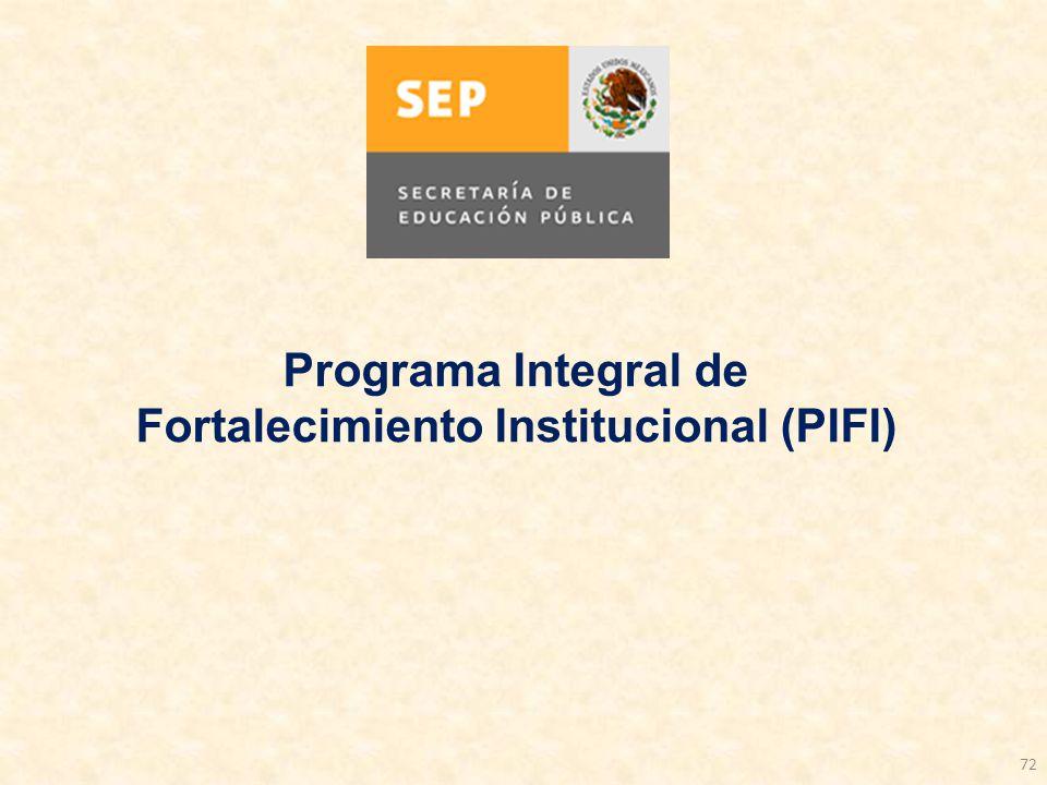 72 Programa Integral de Fortalecimiento Institucional (PIFI)