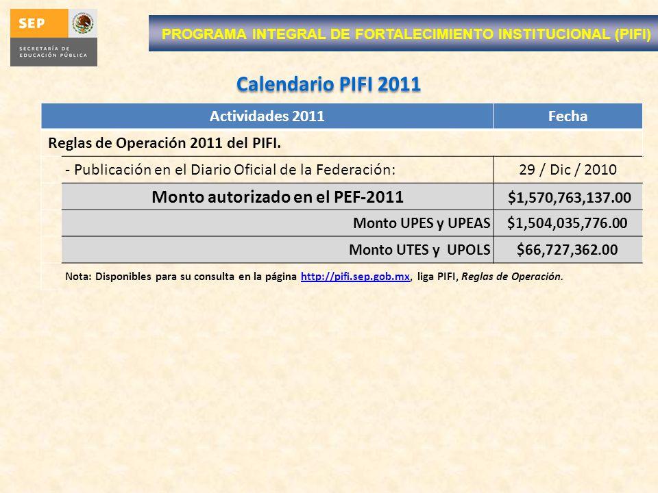 Actividades 2011Fecha Reglas de Operación 2011 del PIFI. - Publicación en el Diario Oficial de la Federación:29 / Dic / 2010 Monto autorizado en el PE