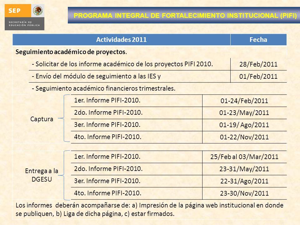 Actividades 2011Fecha Seguimiento académico de proyectos. - Solicitar de los informe académico de los proyectos PIFI 2010. 28/Feb/2011 - Envío del mód