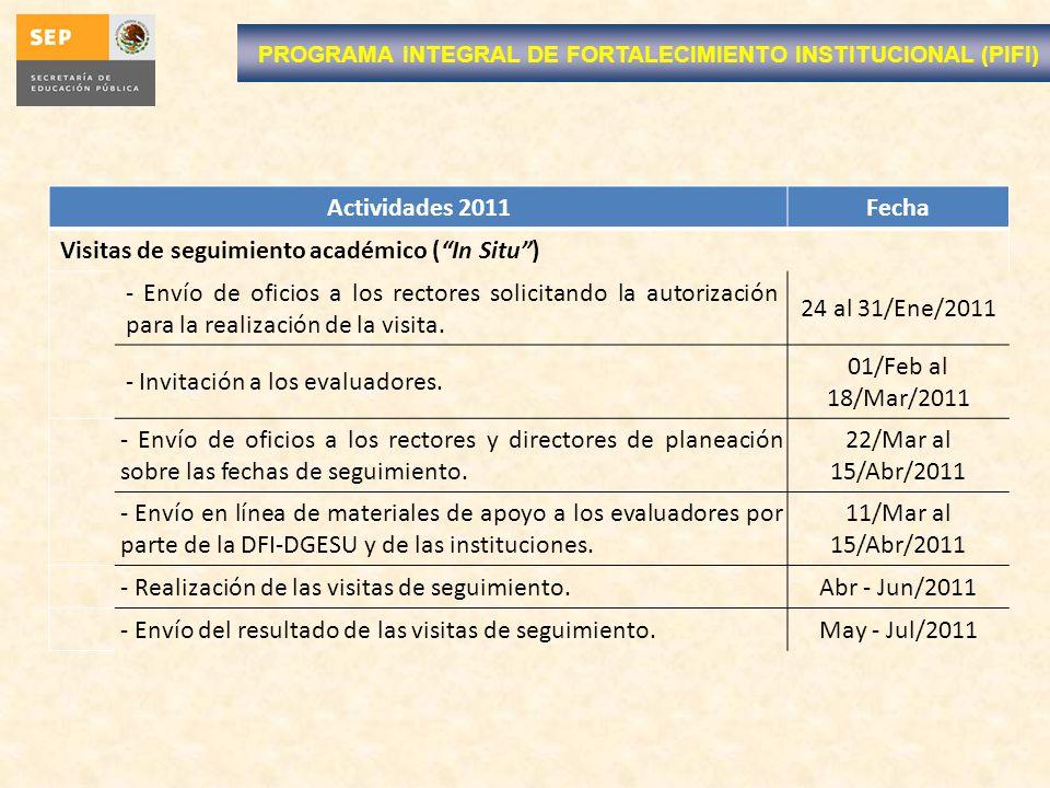 Actividades 2011Fecha Visitas de seguimiento académico (In Situ) - Envío de oficios a los rectores solicitando la autorización para la realización de la visita.