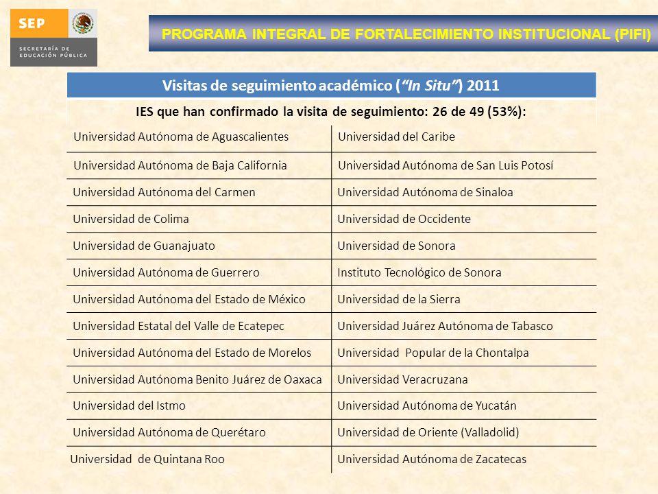 Visitas de seguimiento académico (In Situ) 2011 IES que han confirmado la visita de seguimiento: 26 de 49 (53%): Universidad Autónoma de Aguascaliente