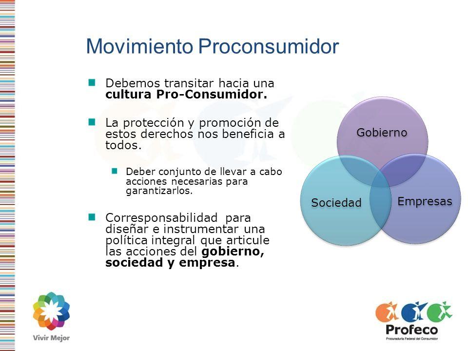 Movimiento Proconsumidor Debemos transitar hacia una cultura Pro-Consumidor. La protección y promoción de estos derechos nos beneficia a todos. Deber