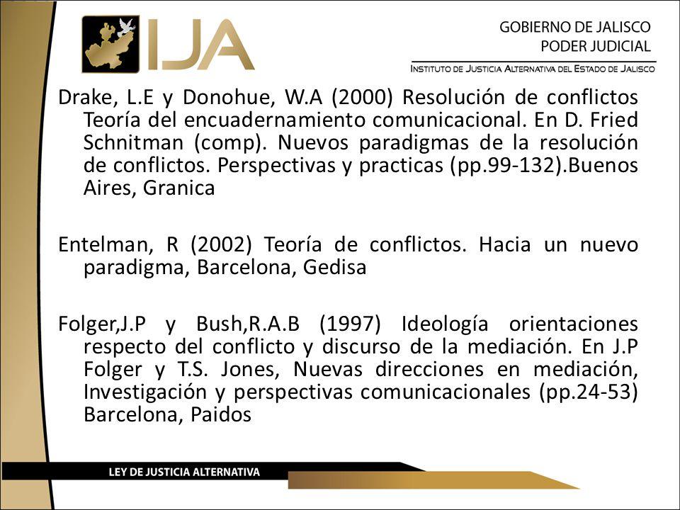 Drake, L.E y Donohue, W.A (2000) Resolución de conflictos Teoría del encuadernamiento comunicacional. En D. Fried Schnitman (comp). Nuevos paradigmas