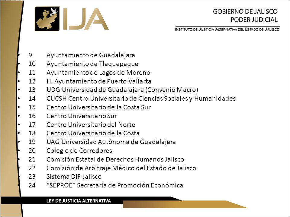 9Ayuntamiento de Guadalajara 10Ayuntamiento de Tlaquepaque 11Ayuntamiento de Lagos de Moreno 12H. Ayuntamiento de Puerto Vallarta 13UDG Universidad de