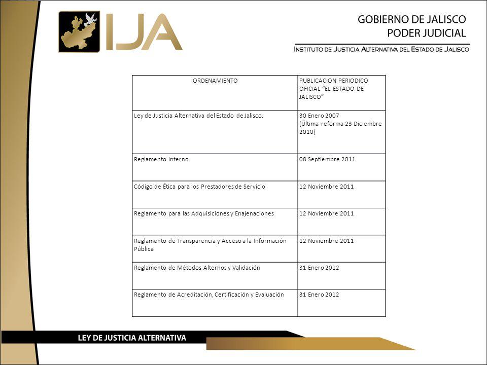 ORDENAMIENTOPUBLICACION PERIODICO OFICIAL EL ESTADO DE JALISCO Ley de Justicia Alternativa del Estado de Jalisco.30 Enero 2007 (Última reforma 23 Diciembre 2010) Reglamento Interno08 Septiembre 2011 Código de Ética para los Prestadores de Servicio12 Noviembre 2011 Reglamento para las Adquisiciones y Enajenaciones12 Noviembre 2011 Reglamento de Transparencia y Acceso a la Información Pública 12 Noviembre 2011 Reglamento de Métodos Alternos y Validación31 Enero 2012 Reglamento de Acreditación, Certificación y Evaluación31 Enero 2012