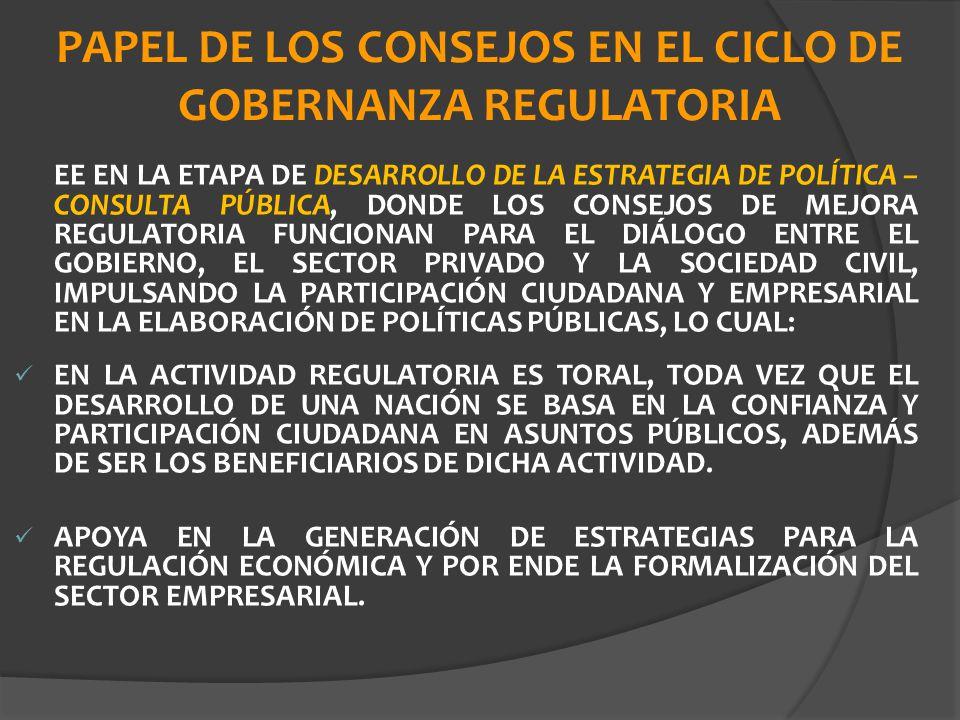 PAPEL DE LOS CONSEJOS EN EL CICLO DE GOBERNANZA REGULATORIA EE EN LA ETAPA DE DESARROLLO DE LA ESTRATEGIA DE POLÍTICA – CONSULTA PÚBLICA, DONDE LOS CO
