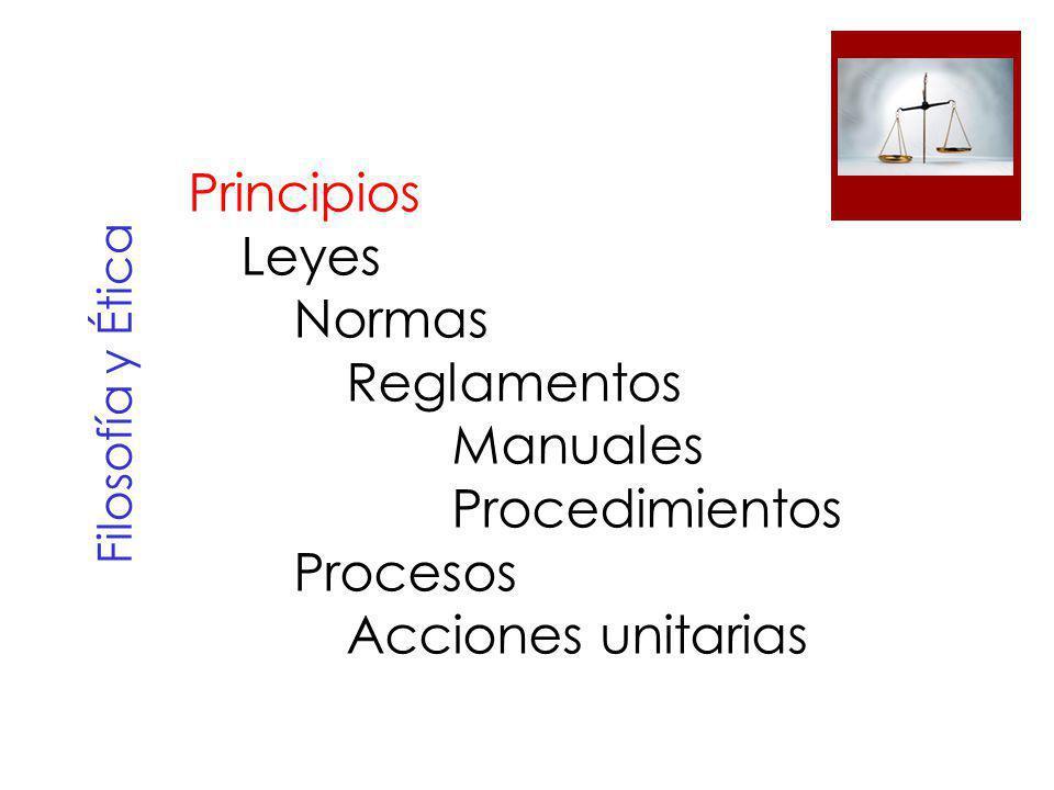 Principios Leyes Normas Reglamentos Manuales Procedimientos Procesos Acciones unitarias Filosofía y Ética
