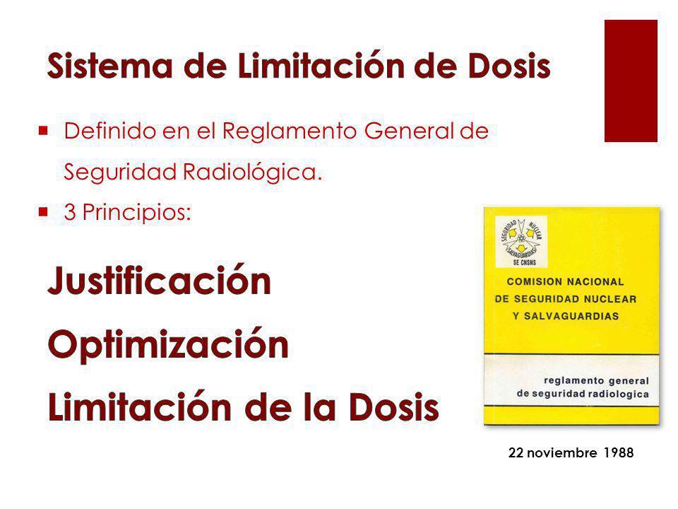 Definido en el Reglamento General de Seguridad Radiológica. 3 Principios: 22 noviembre 1988