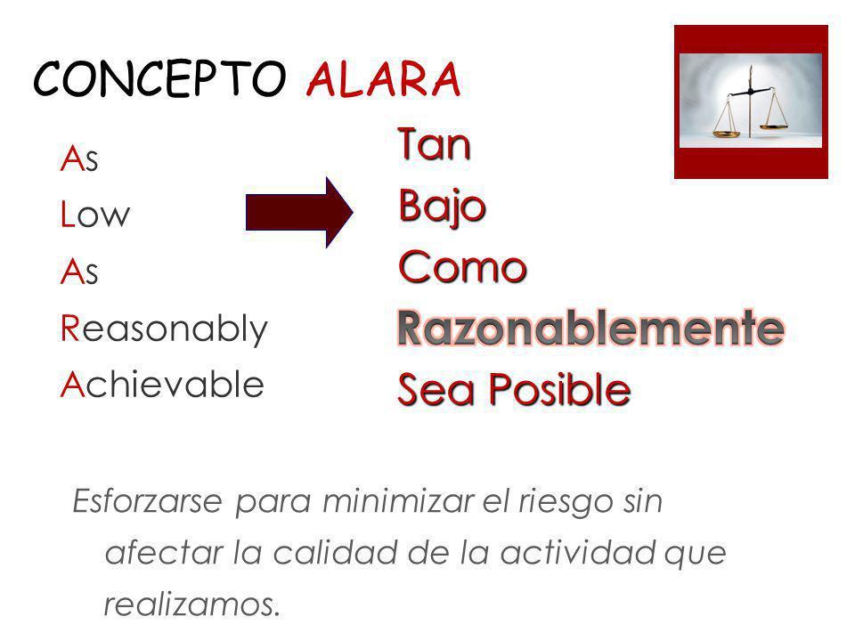 As Low As Reasonably Achievable TanBajoComoRazonablemente Sea Posible Esforzarse para minimizar el riesgo sin afectar la calidad de la actividad que r