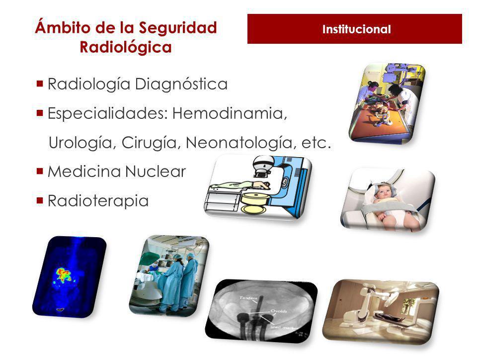 Radiología Diagnóstica Especialidades: Hemodinamia, Urología, Cirugía, Neonatología, etc. Medicina Nuclear Radioterapia Ámbito de la Seguridad Radioló