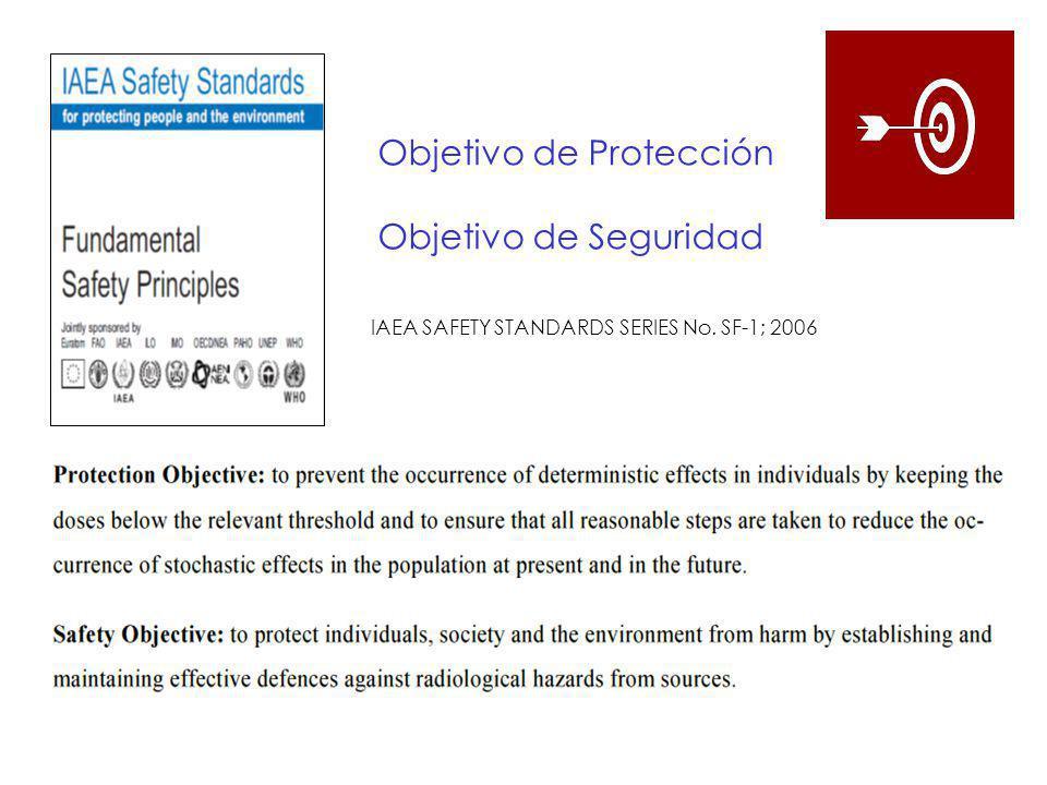 Objetivo de Protección Objetivo de Seguridad IAEA SAFETY STANDARDS SERIES No. SF-1; 2006
