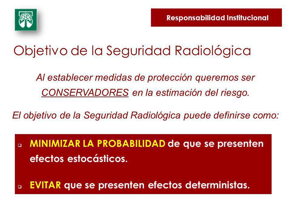 POE PúblicoPacientes Se establecen límites de dosis apropiados a la condición por la cuál una persona se expone a la radiación.