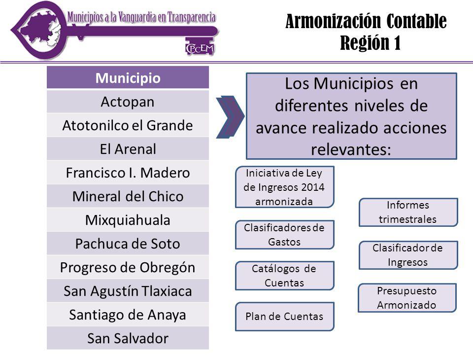 Armonización Contable Región 1 Municipio Actopan Atotonilco el Grande El Arenal Francisco I. Madero Mineral del Chico Mixquiahuala Pachuca de Soto Pro