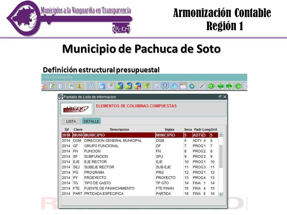 Armonización Contable Región 1 Municipio de Pachuca de Soto Definición estructural presupuestal