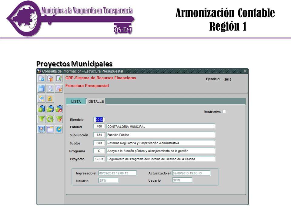 Armonización Contable Región 1 Proyectos Municipales