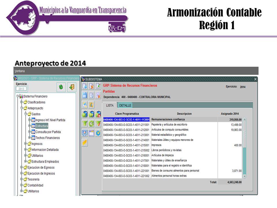 Armonización Contable Región 1 Anteproyecto de 2014