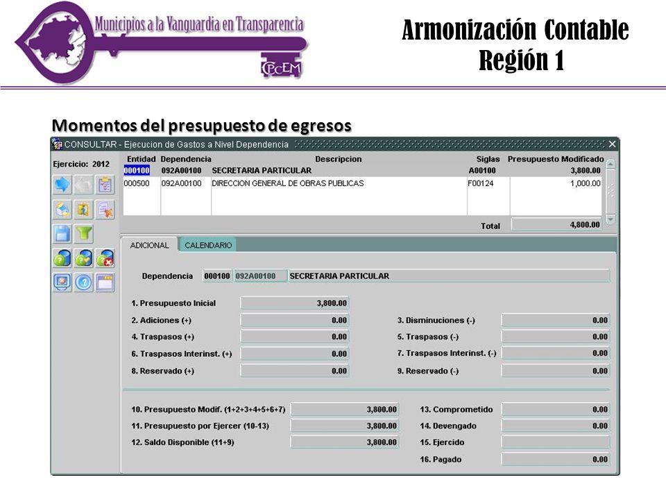 Armonización Contable Región 1 Momentos del presupuesto de egresos