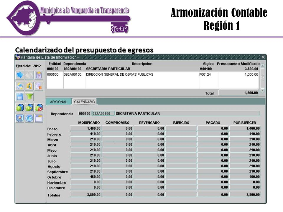 Armonización Contable Región 1 Calendarizado del presupuesto de egresos