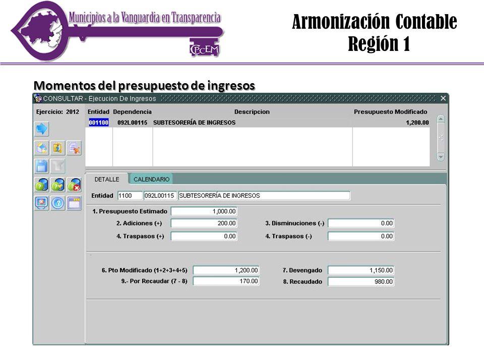 Armonización Contable Región 1 Momentos del presupuesto de ingresos