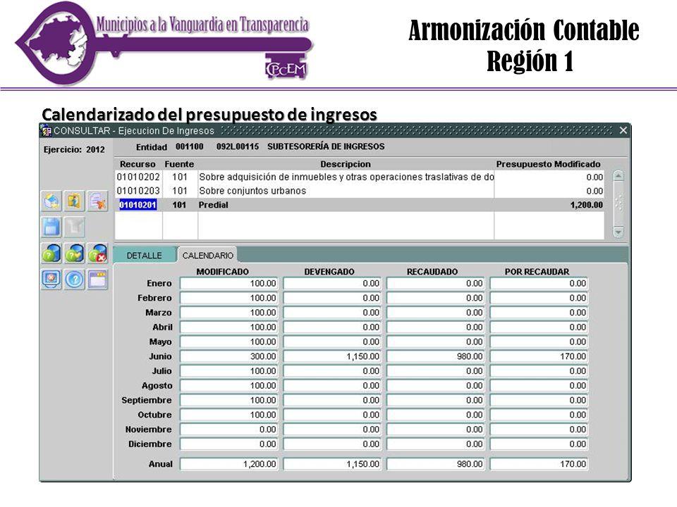 Armonización Contable Región 1 Calendarizado del presupuesto de ingresos