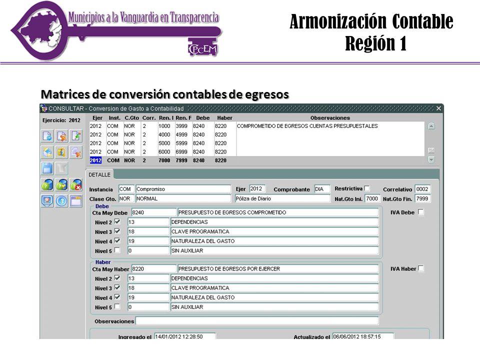 Armonización Contable Región 1 Matrices de conversión contables de egresos