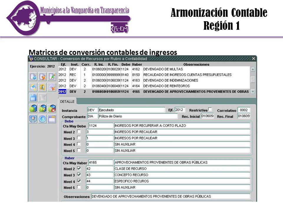 Armonización Contable Región 1 Matrices de conversión contables de ingresos