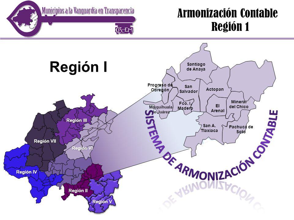 Metztitlán Región I Región V Región I Mixquihuala de Juárez Fco. I. Madero San Salvador Actopan Progreso de Obregón San A. Tlaxiaca El Arenal Pachuca