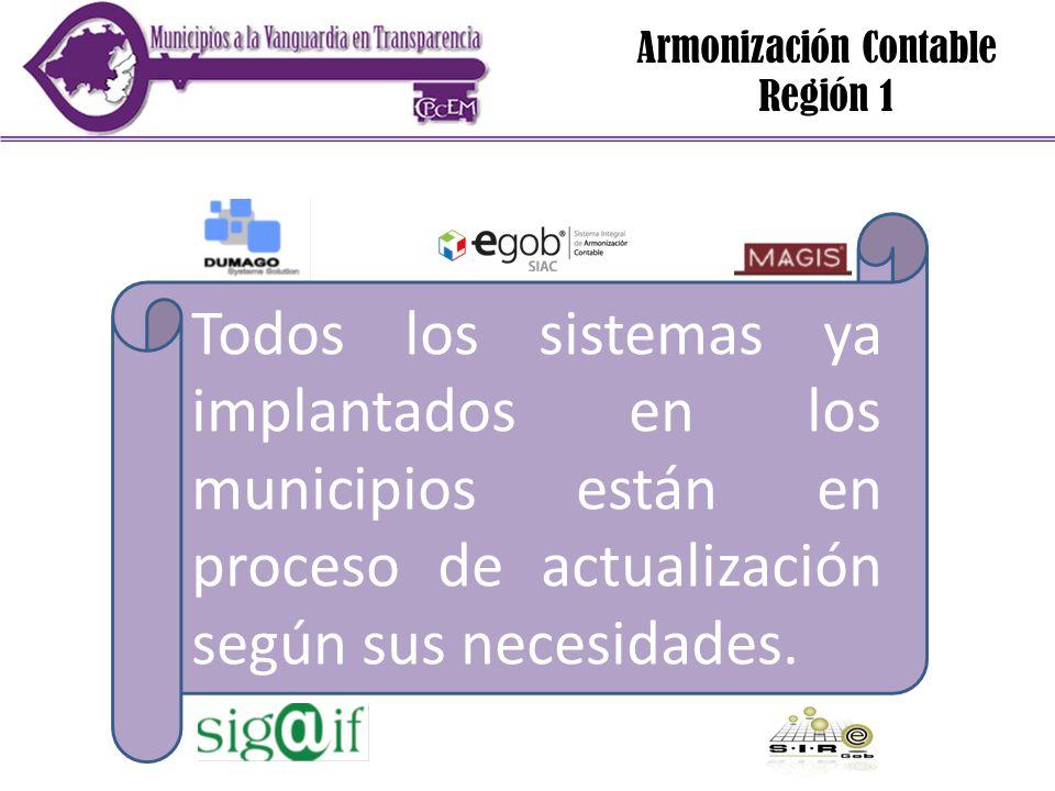 Armonización Contable Región 1 Todos los sistemas ya implantados en los municipios están en proceso de actualización según sus necesidades.