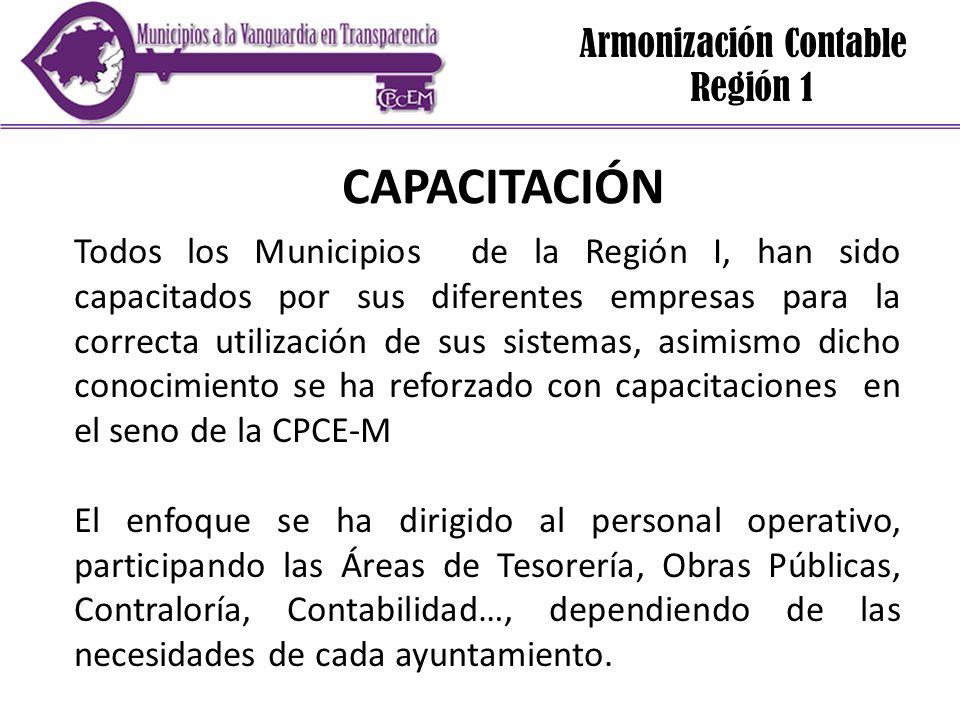 Armonización Contable Región 1 Todos los Municipios de la Región I, han sido capacitados por sus diferentes empresas para la correcta utilización de s
