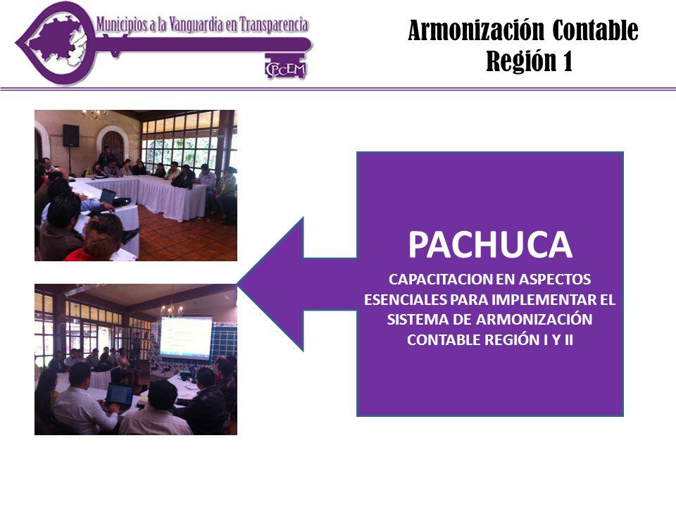 Armonización Contable Región 1 PACHUCA CAPACITACION EN ASPECTOS ESENCIALES PARA IMPLEMENTAR EL SISTEMA DE ARMONIZACIÓN CONTABLE REGIÓN I Y II
