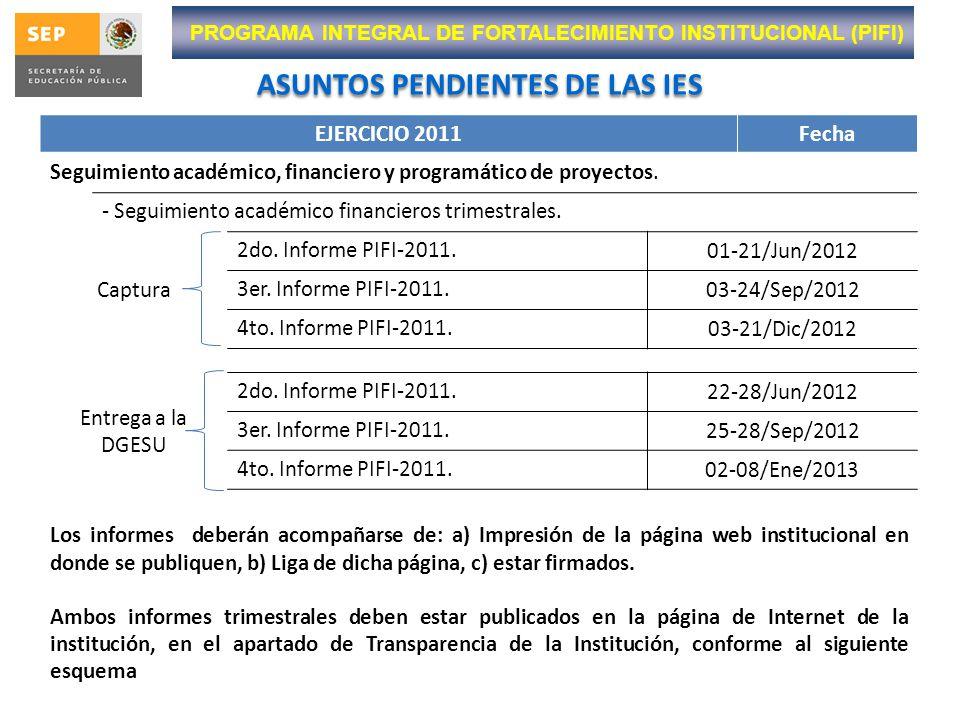 ASUNTOS PENDIENTES DE LAS IES PROGRAMA INTEGRAL DE FORTALECIMIENTO INSTITUCIONAL (PIFI) EJERCICIO 2011Fecha Seguimiento académico, financiero y progra