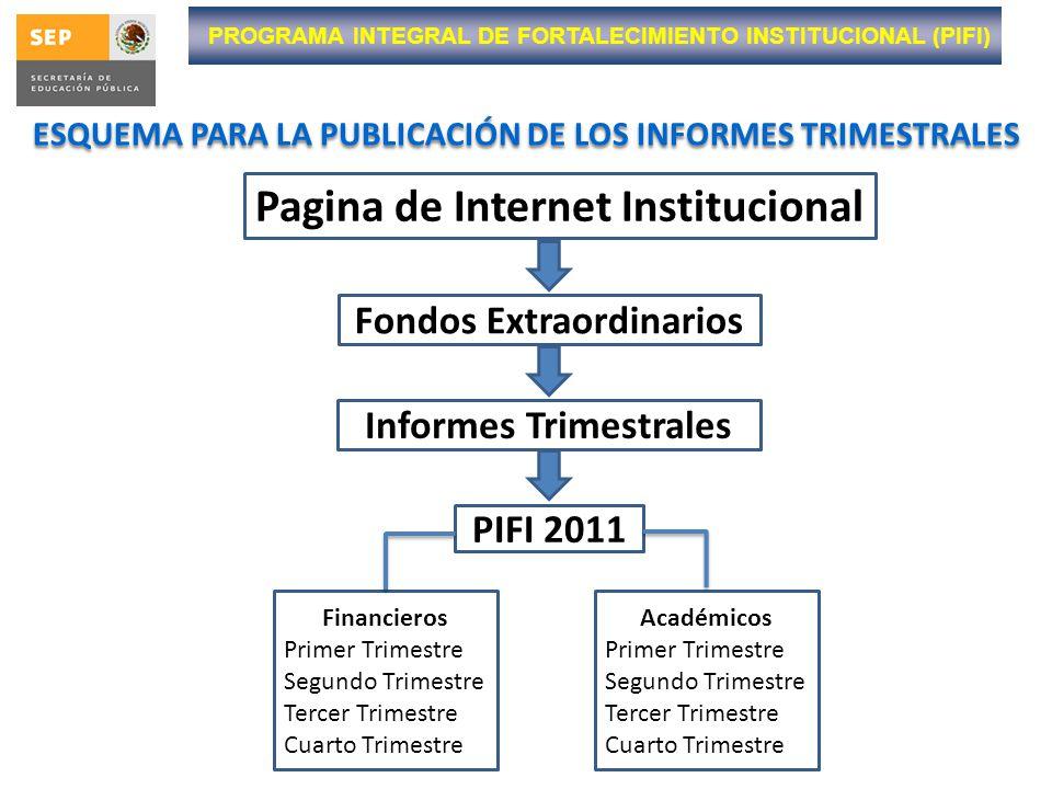 PROGRAMA INTEGRAL DE FORTALECIMIENTO INSTITUCIONAL (PIFI) Pagina de Internet Institucional Fondos Extraordinarios PIFI 2011 Académicos Primer Trimestr