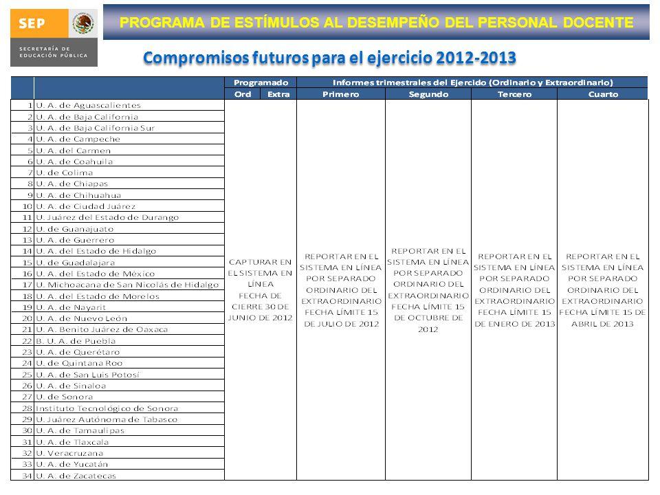 PROGRAMA DE ESTÍMULOS AL DESEMPEÑO DEL PERSONAL DOCENTE Compromisos futuros para el ejercicio 2012-2013