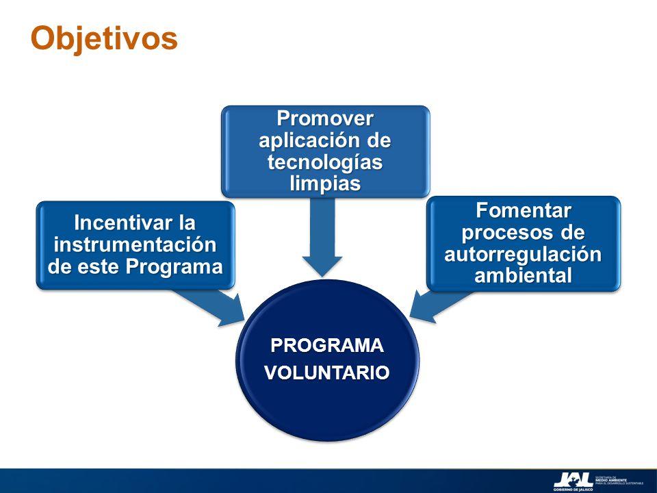 PROGRAMAVOLUNTARIO Incentivar la instrumentación de este Programa Promover aplicación de tecnologías limpias Fomentar procesos de autorregulación ambi
